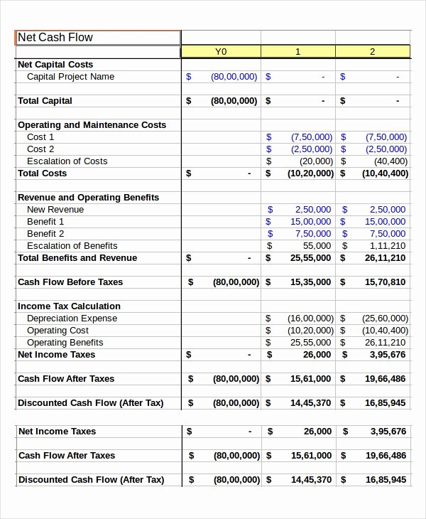 Cash Flow Excel Template 11 Free Excels Download
