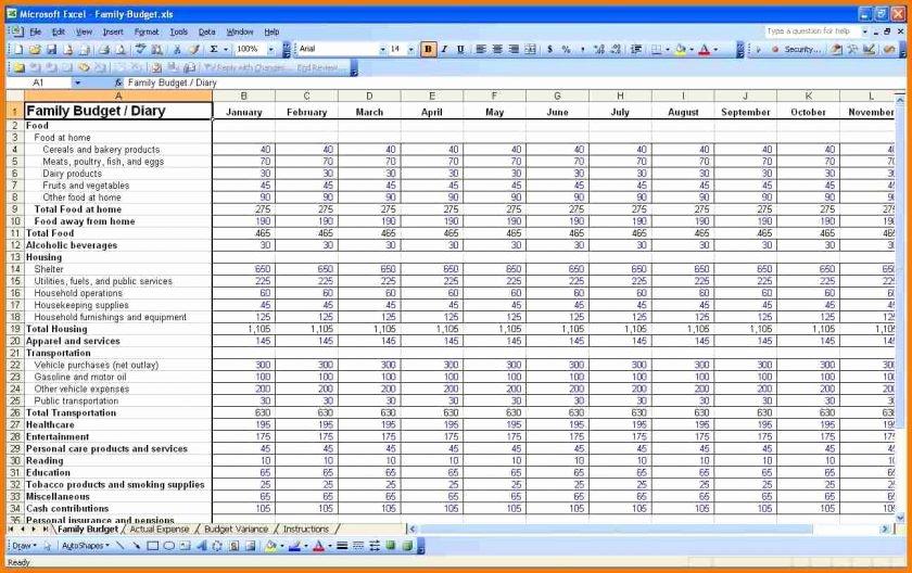 Cash Flow forecast Template Excel Free Rental Property