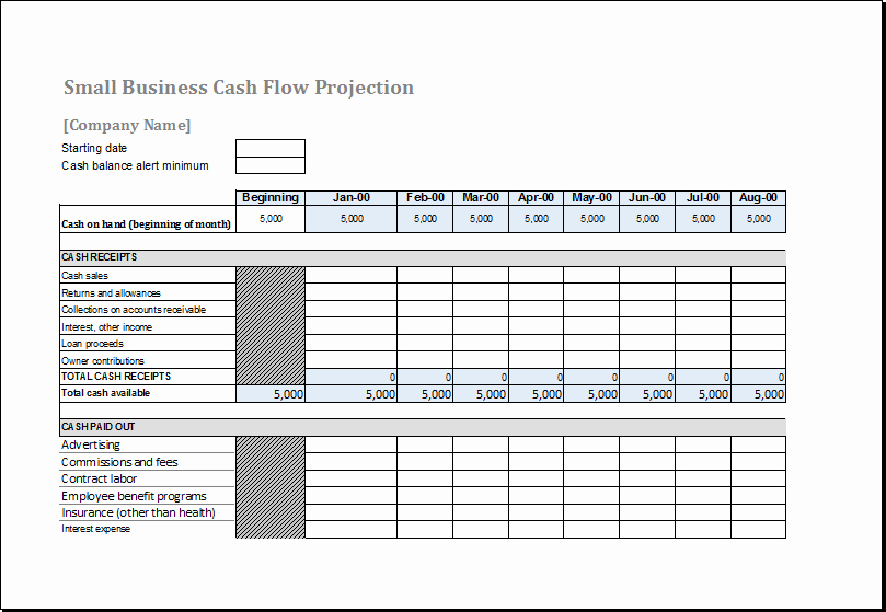 Cash Flow forecast Template for Ms Excel