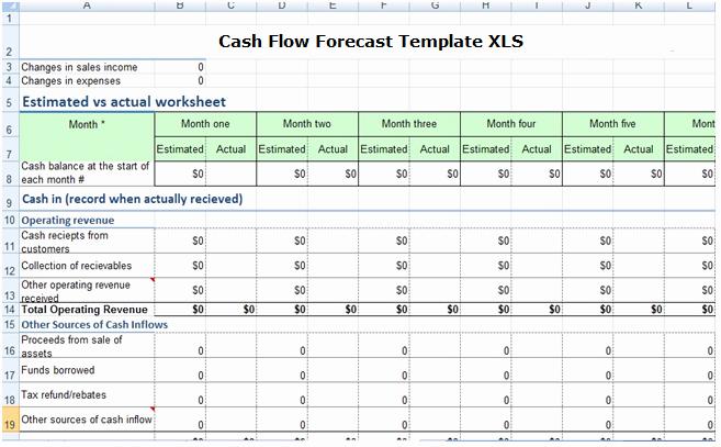Cash Flow forecast Template Xls 2017 – Excel Xls Templates