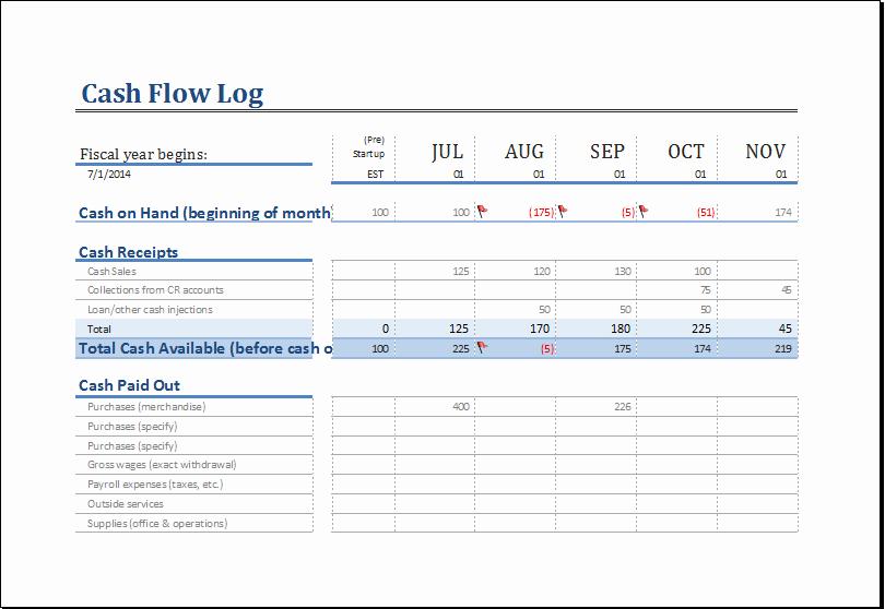 cash flow log
