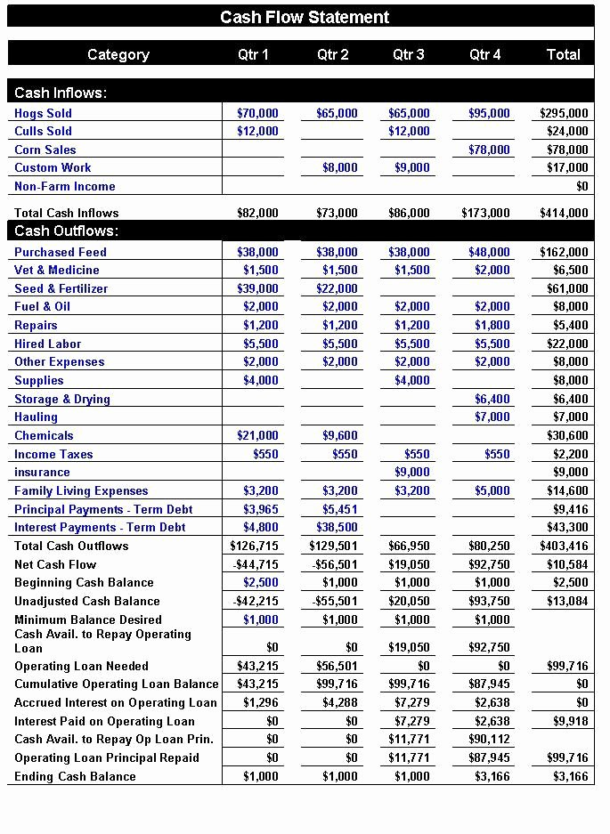 Cash Flow Statement Indirect Method Excel Template