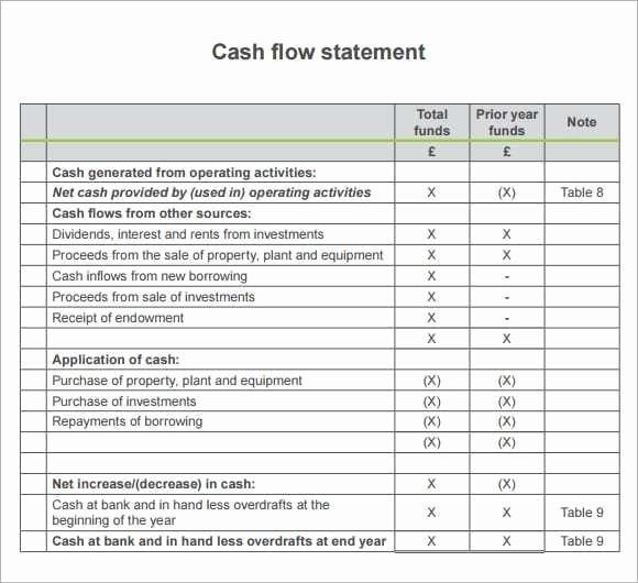 Cash Flow Statement Templates Find Word Templates