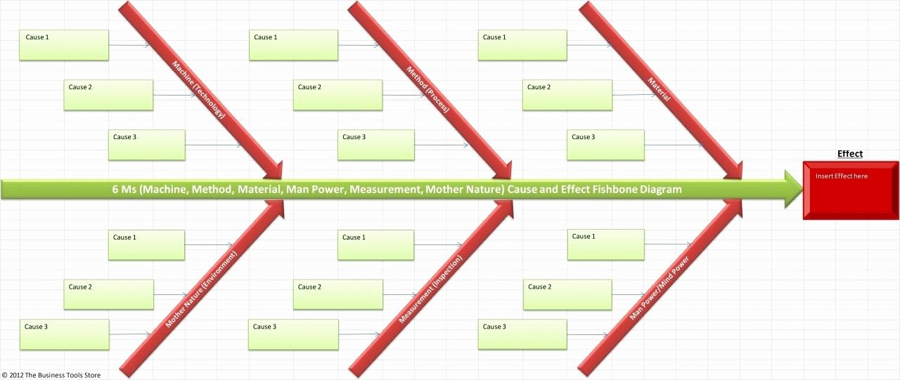 Cause and Effect Fishbone Template Excel