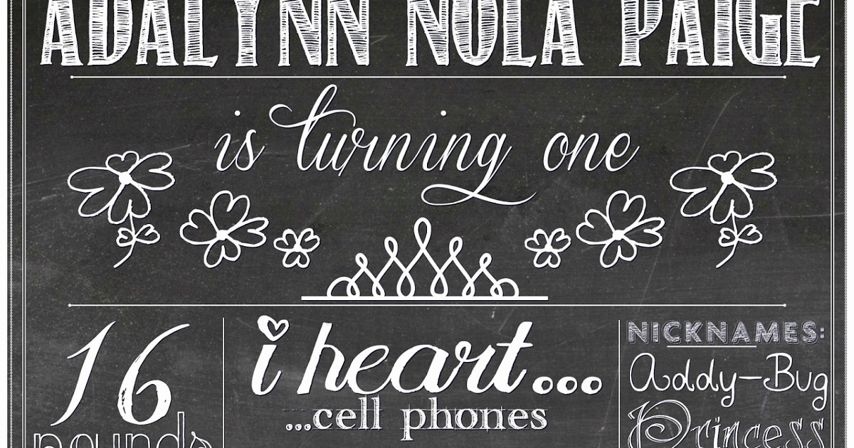 Chalkboard Birthday Sign Template Fresh Chalkboard Card