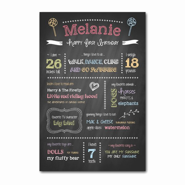 Chalkboard Invitation Template Blank Templates Resume