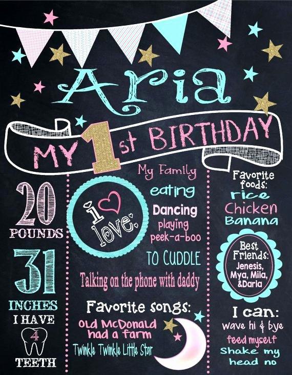 Chalkboard Poster Template Free Free Birthday