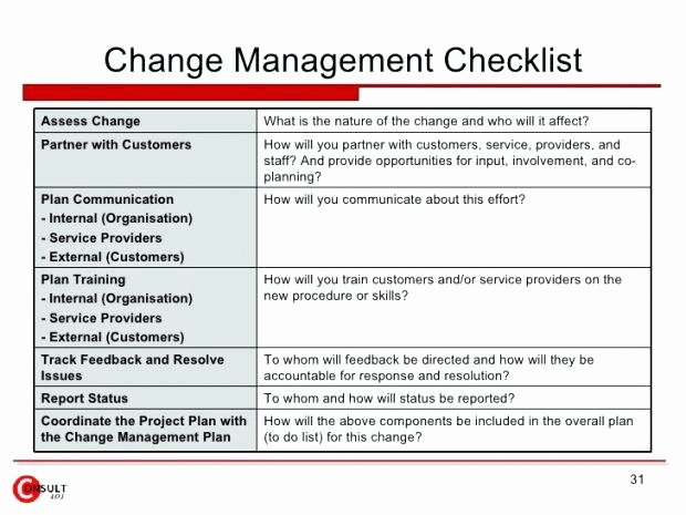 Change Management 9 Munication Strategy Template Strand