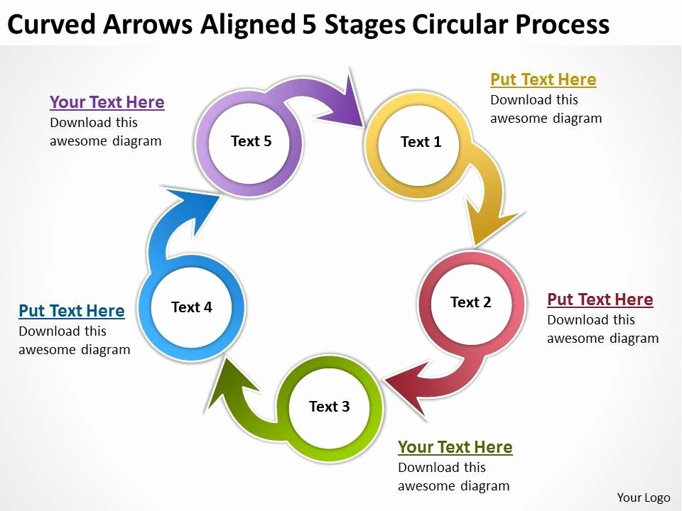 Change Management Consulting Circular Process Powerpoint