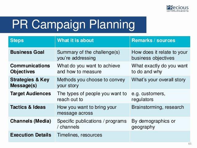 Characteristics Of A Public Relations Campaign