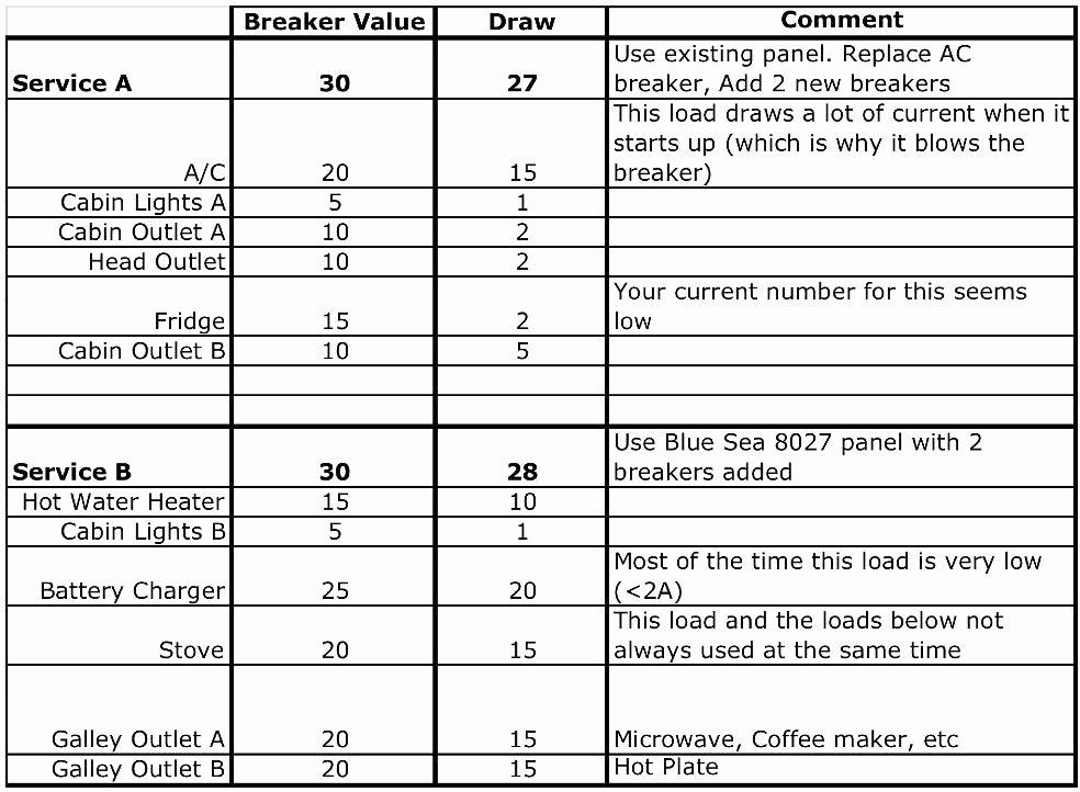 Circuit Breaker Directory Template Free Printable