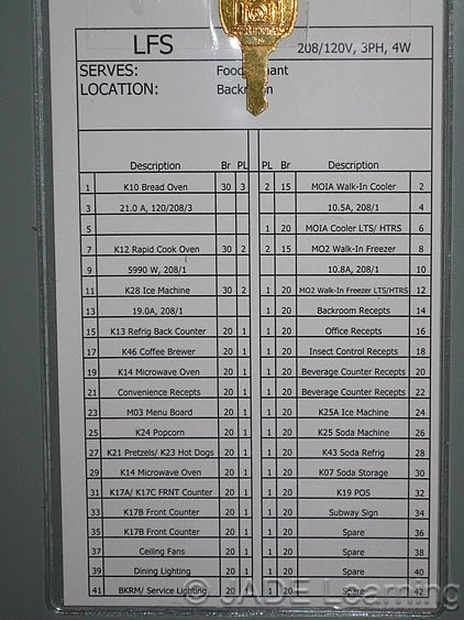 Circuit Breaker Panel Directory to Pin On