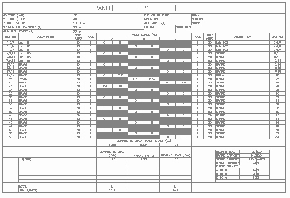 Circuit Breaker Panel Schedule Template to Pin On