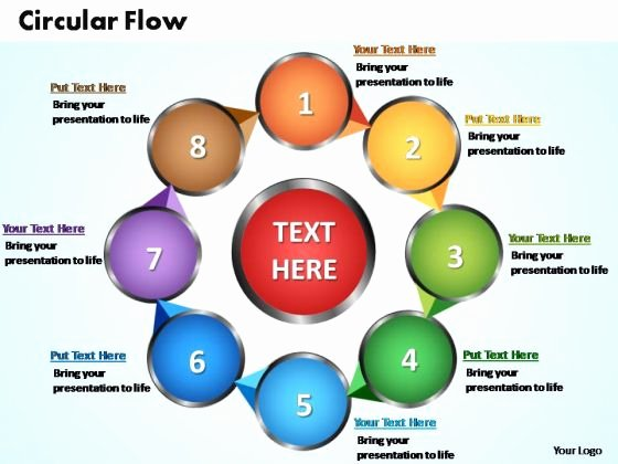 Circular Flow Chart In Powerpoint Ppt Powerpoint