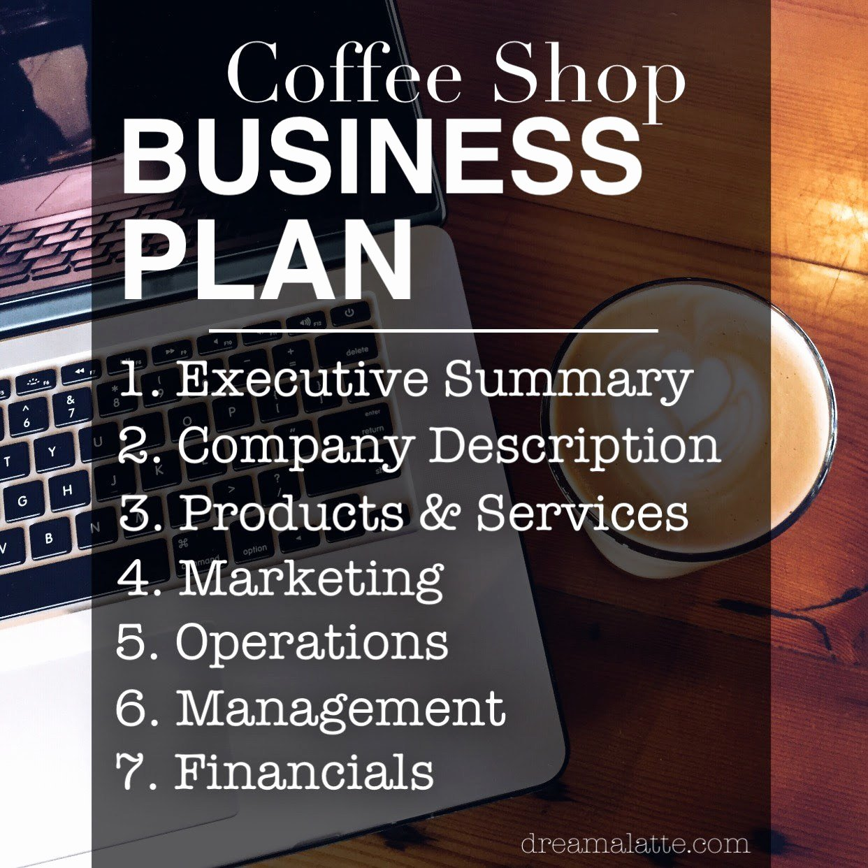 Coffee Shop Business Plan Executive Summary Dream A Latte