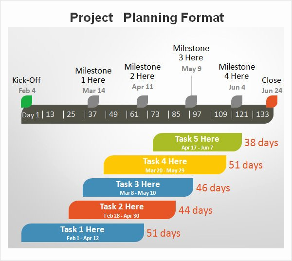 Collection solutions Project Planner Template Project