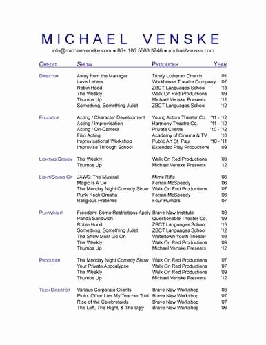 College Admission Technical theatre Resume within