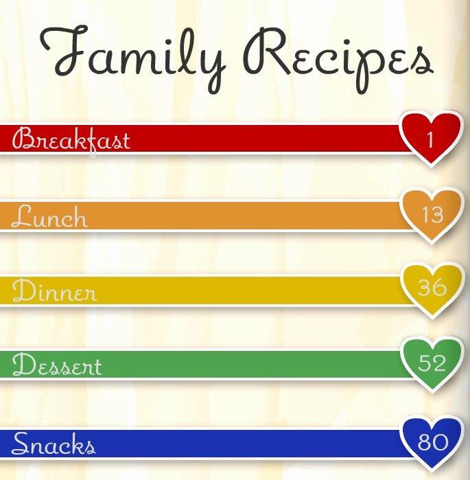 Cookbook Table Contents Template Invitation Template