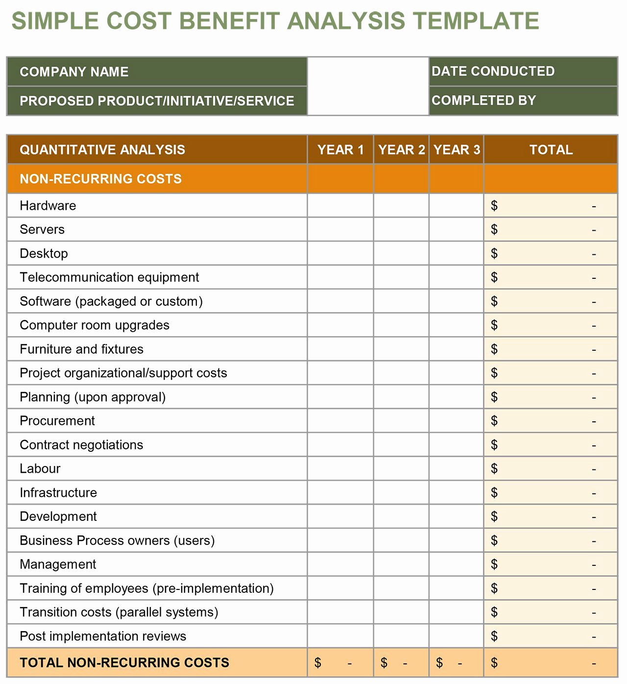 Cost Benefit Analysis An Expert Guide Smartsheet