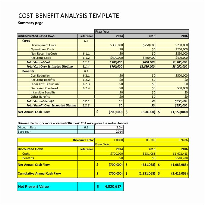 Cost Benefit Analysis Template 11 Free Pdf Word