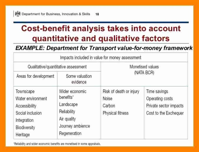 Cost Benefits Analysis Templatemple Cost Benefit