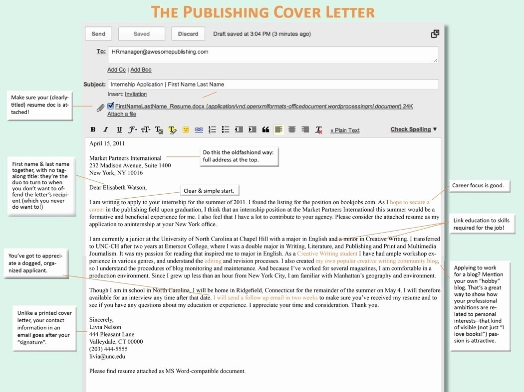 Cover Letter Email Sample Template