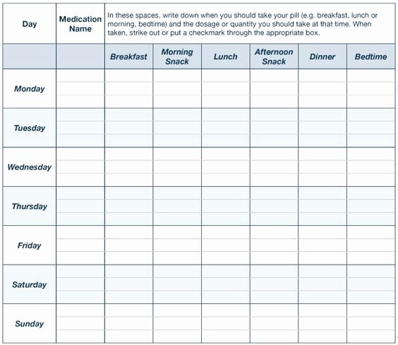 Create A Medication Chart