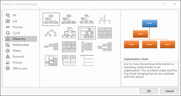 Create An organization Chart Fice Support
