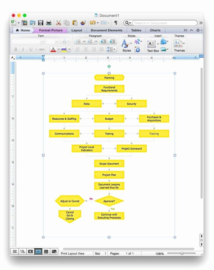 Create Flow Charts Microsoft How to Make A Flow Chart In