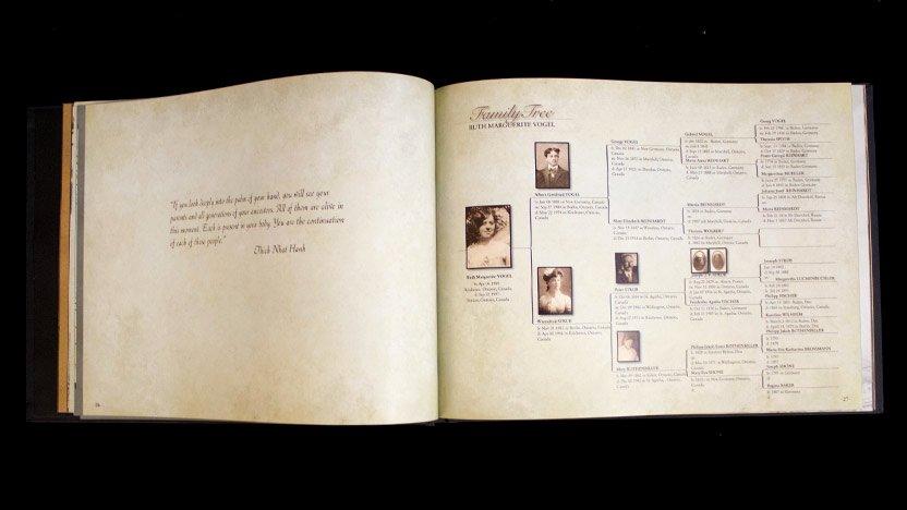 Creating A Mycanvas Family History Book Mycanvas