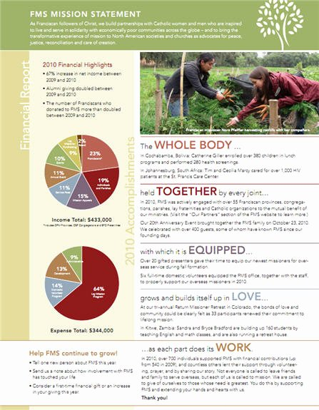 Creating A Two Page Nonprofit Annual Report Kivi S