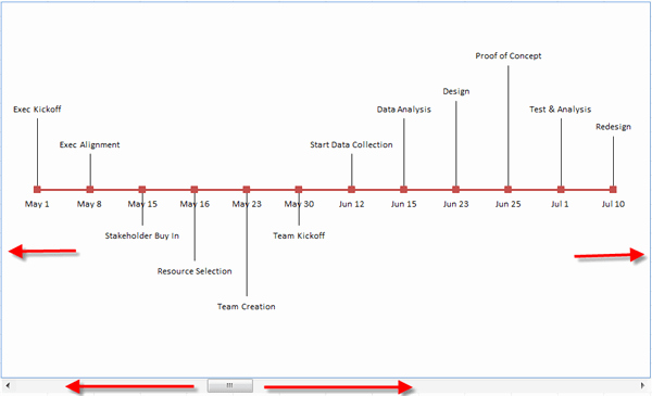 Creating Dynamic Excel Timelines that Scroll
