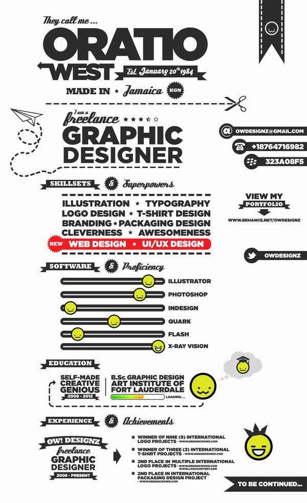 Creative Cv Resume Design