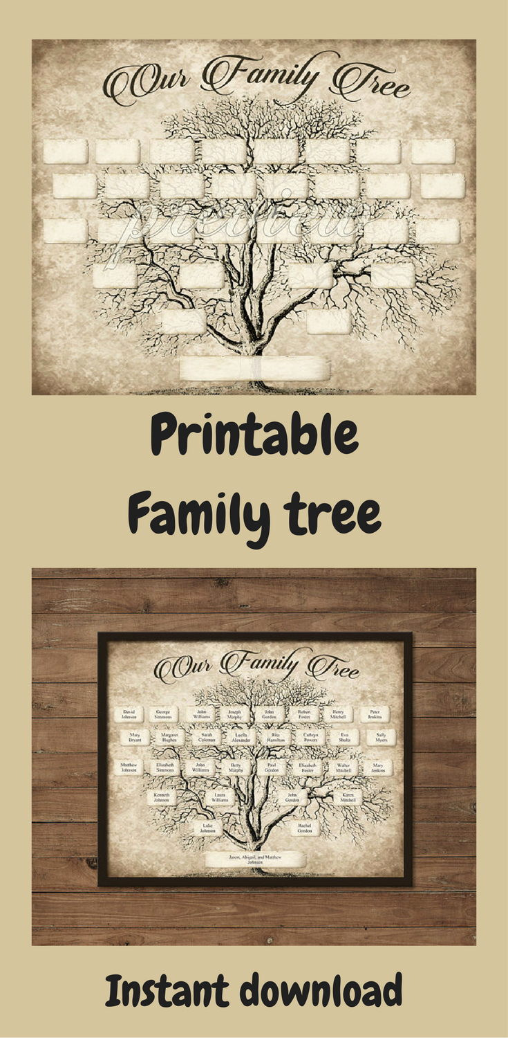 Custom Family Tree Printable 5 Generation Template