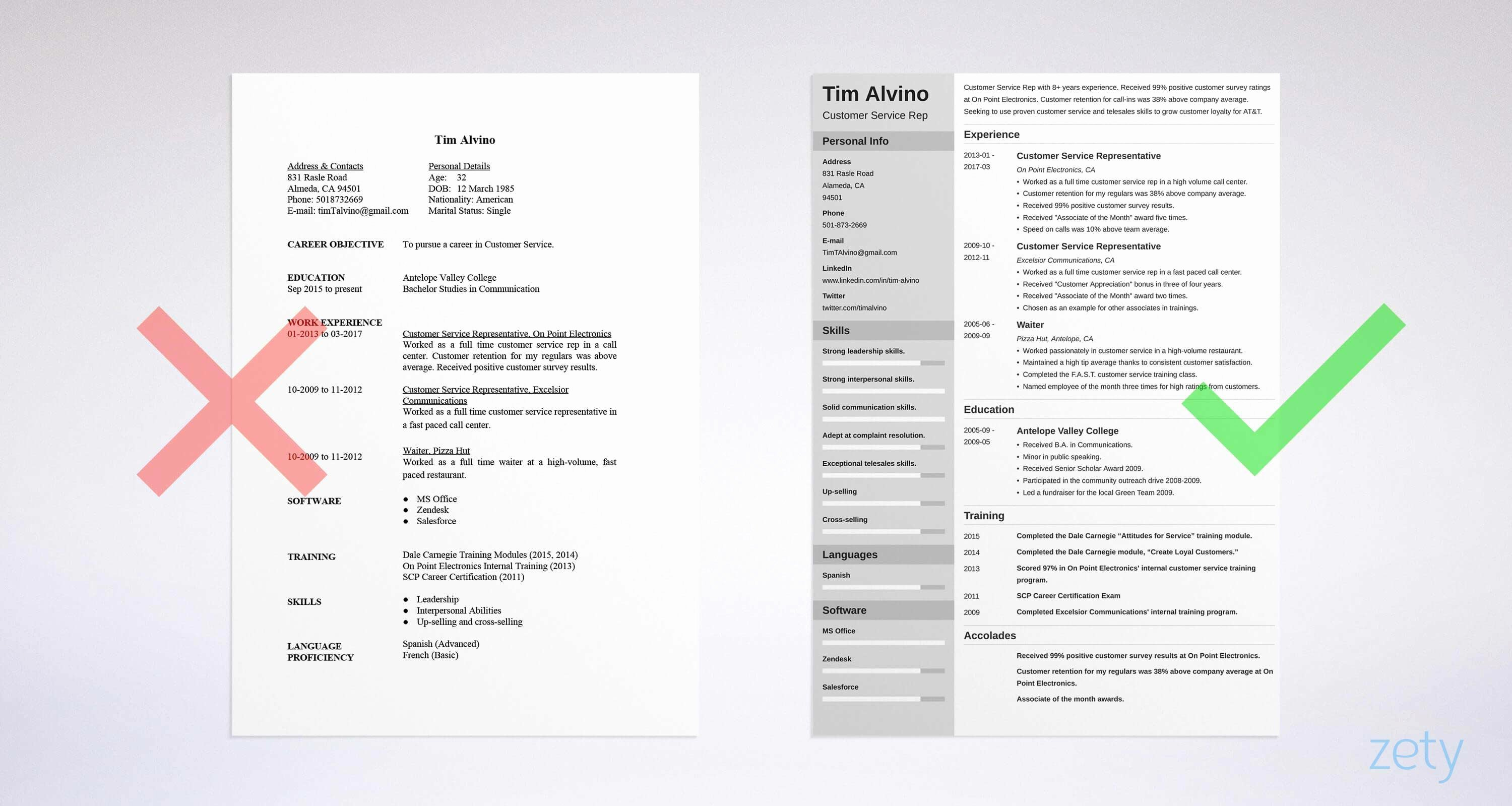 Customer Service Resume Sample & Plete Guide [ 20