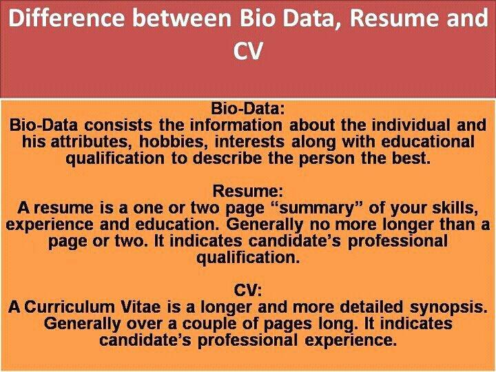 Cv Resume Ocak 2015
