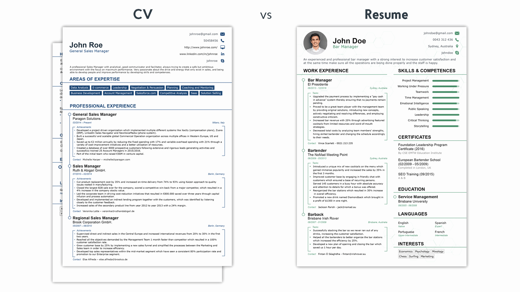 Cv Vs Resume What is the Difference [ Examples]
