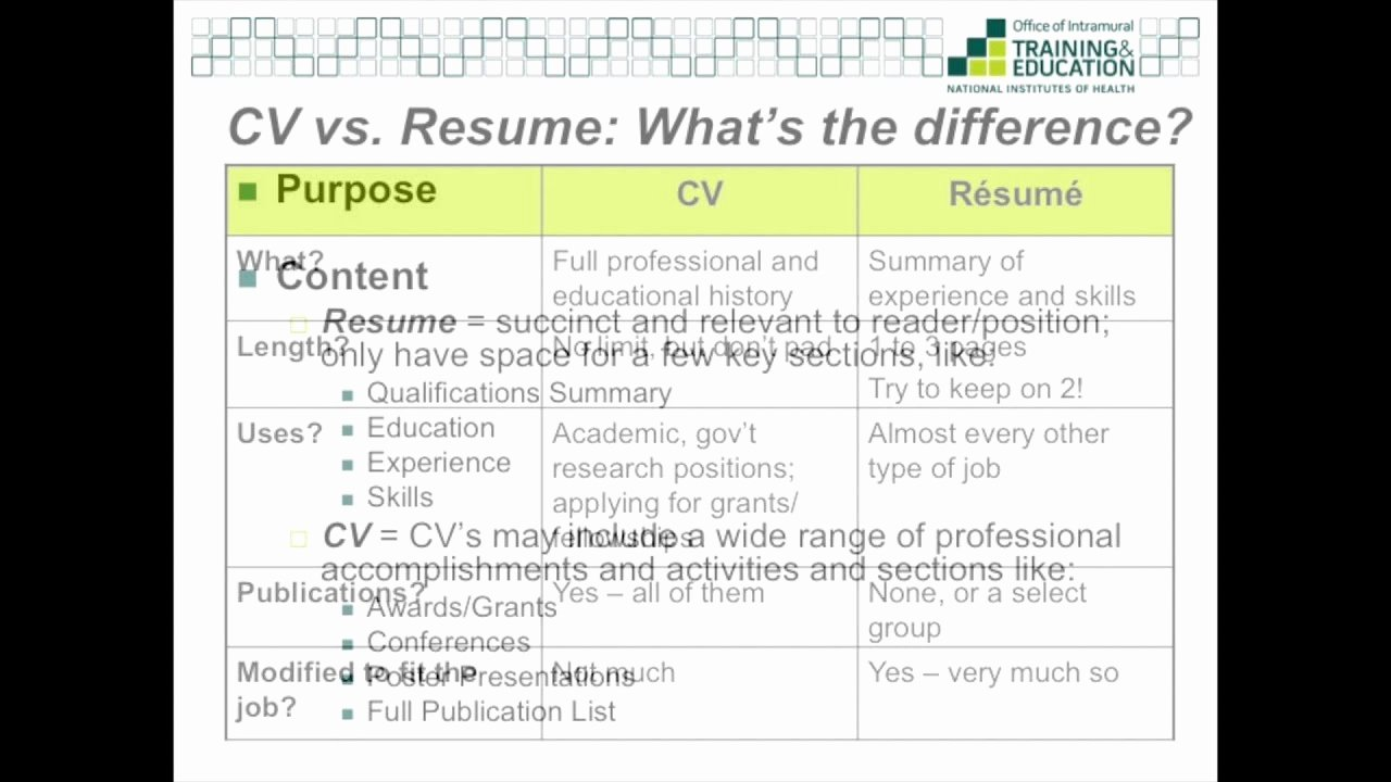 Cv Vs Resume What S the Difference