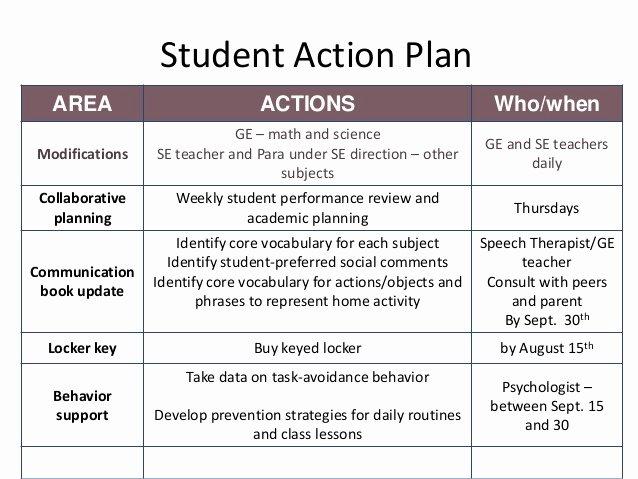 Сarol Quirk Student Planning