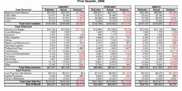 Daily Cash Flow Statement Template Cash Flow Excel