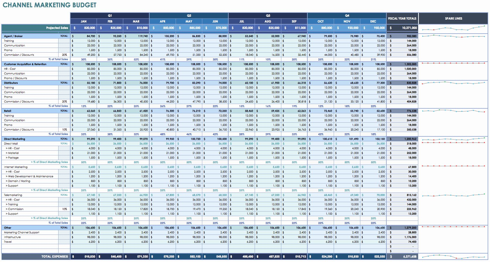Daily Expenses Sheet In Excel format Free Download Monthly