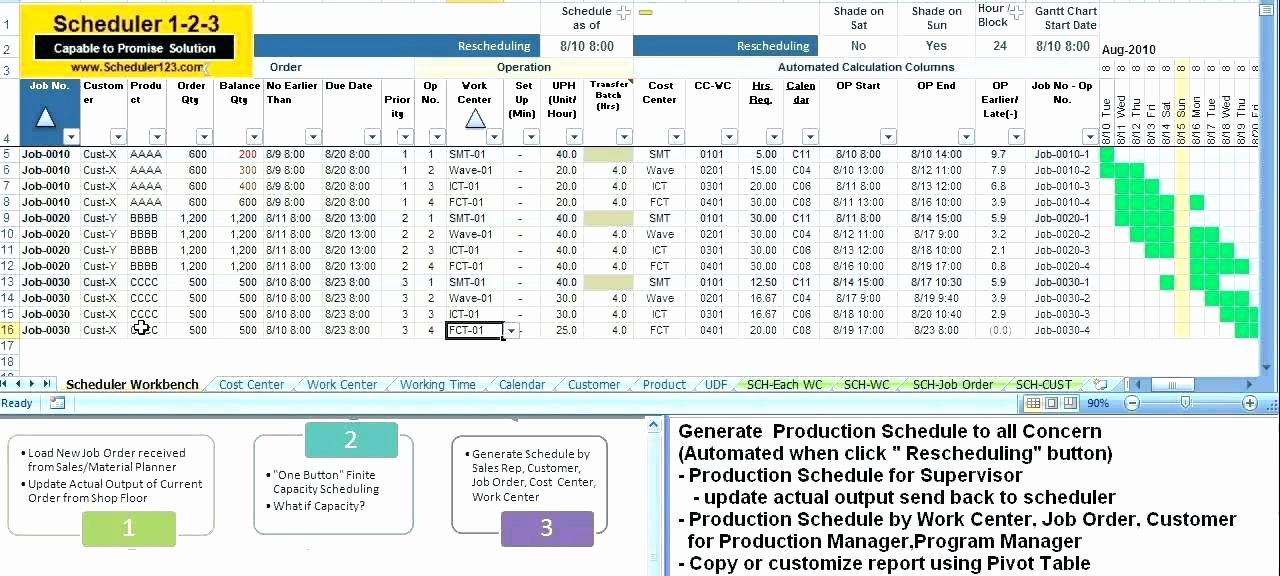Daily Production Report Template Schedule Excel event