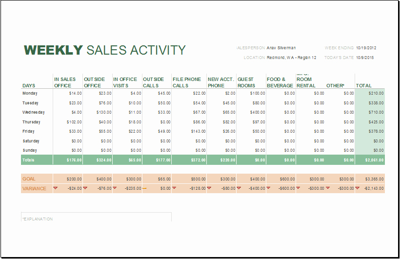 Daily Weekly and Monthly Sales Report Templates