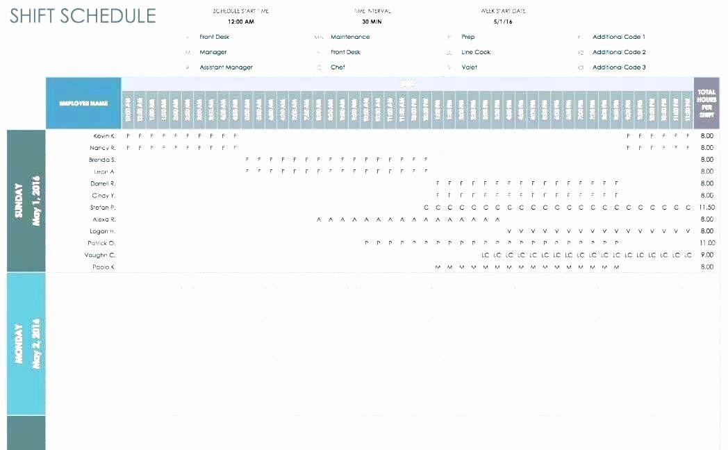 Daily Work Tracker Template Task Spreadsheet Employee
