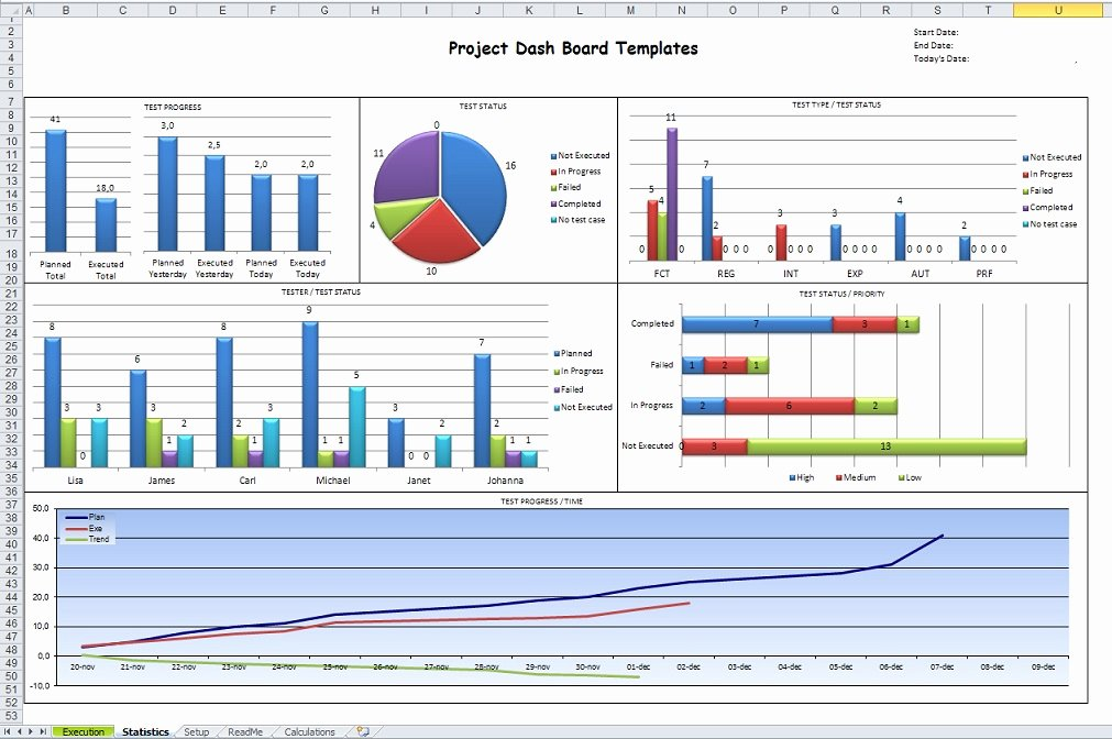 Dashboard Template Free Download Excel Beautiful
