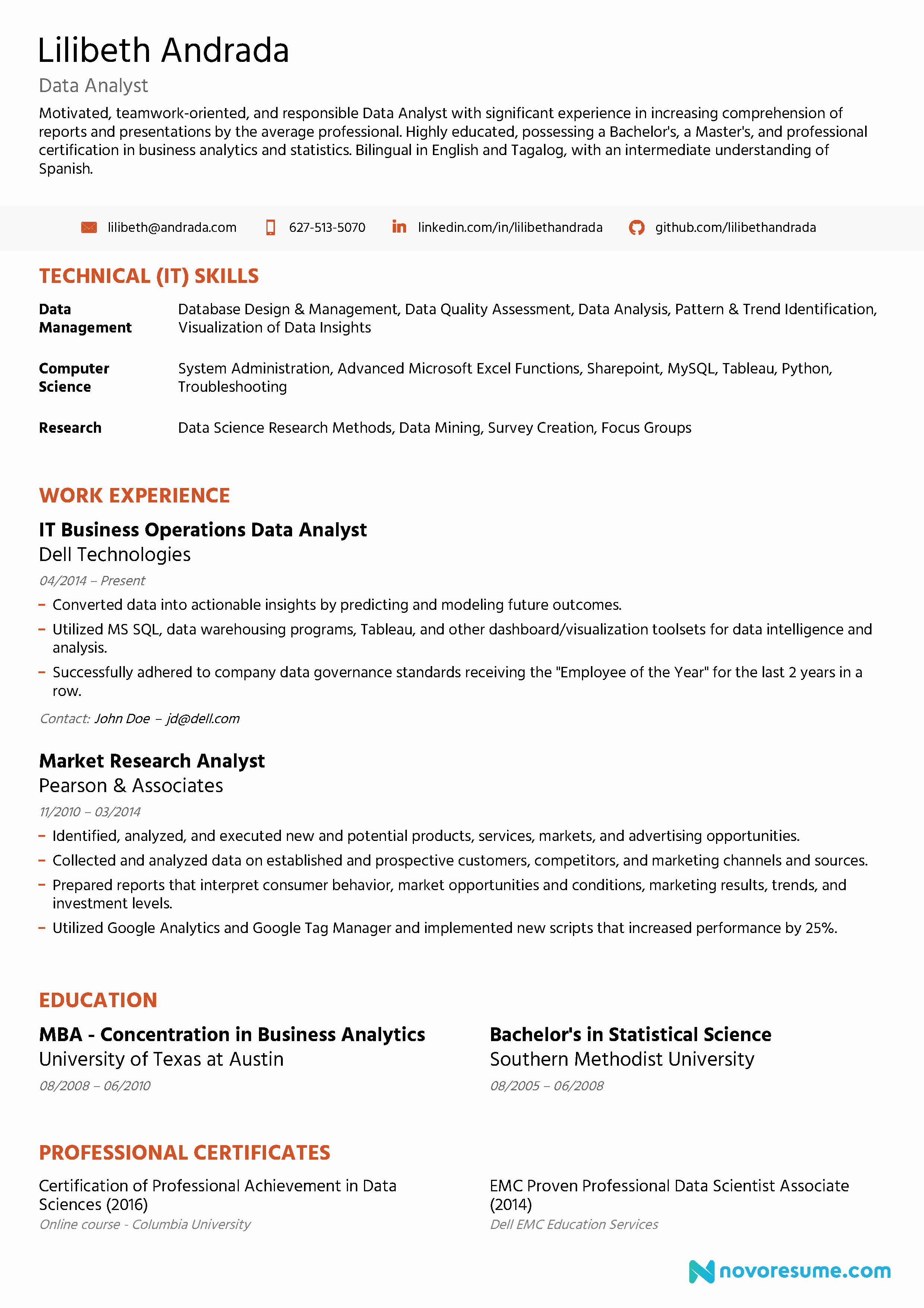 Data Analyst Resume [2019] Guide & Examples