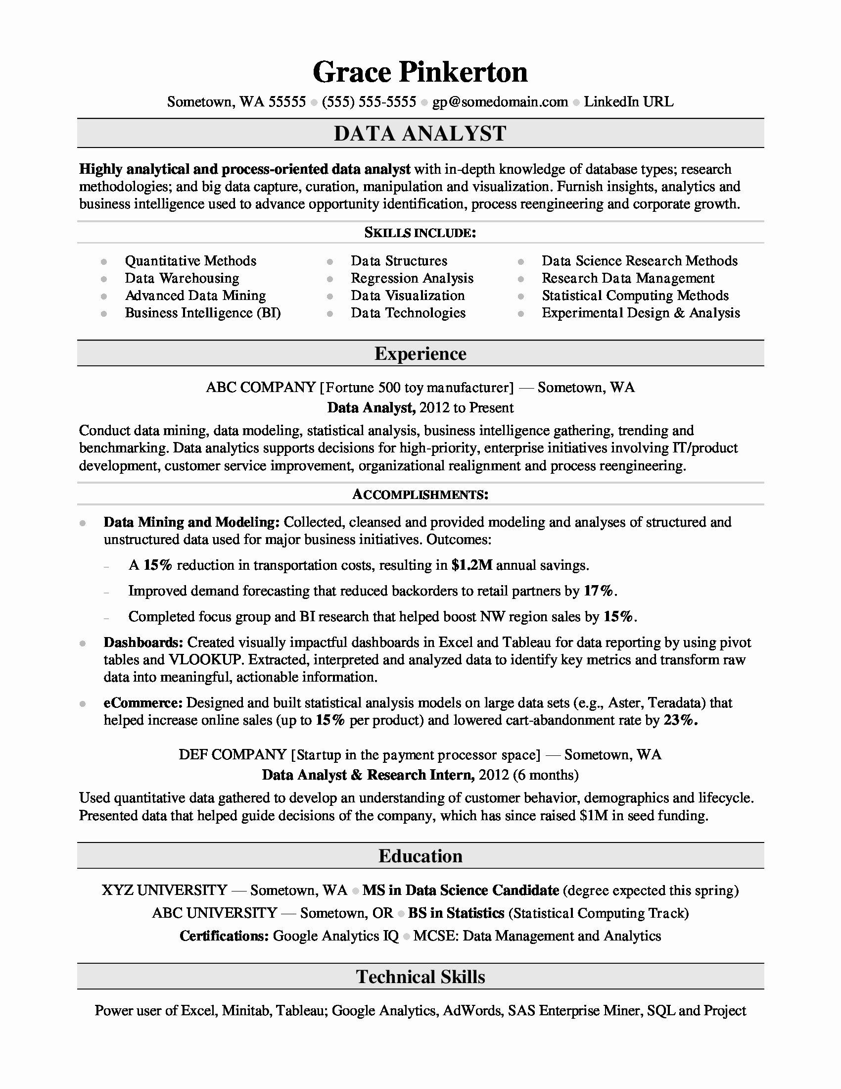 Data Analyst Job Description Resume – Latter Example Template
