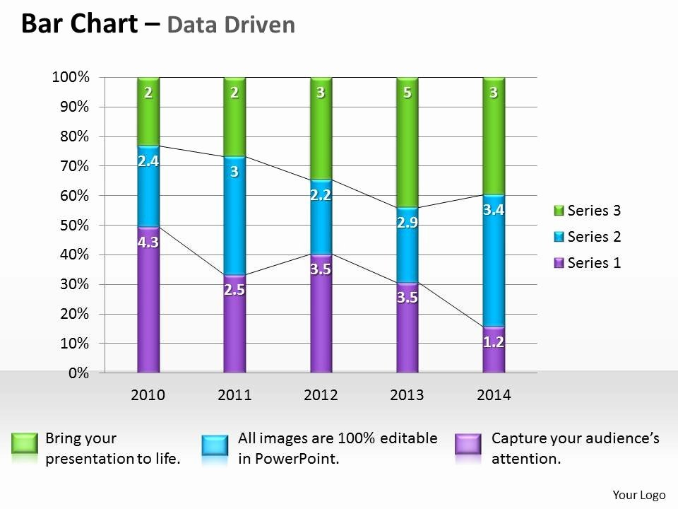 Data Driven Bar Graph Powerpoint Slides