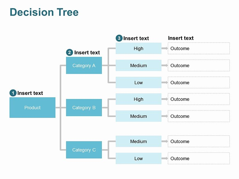 Decision Tree Excel Template to Pin On Pinterest