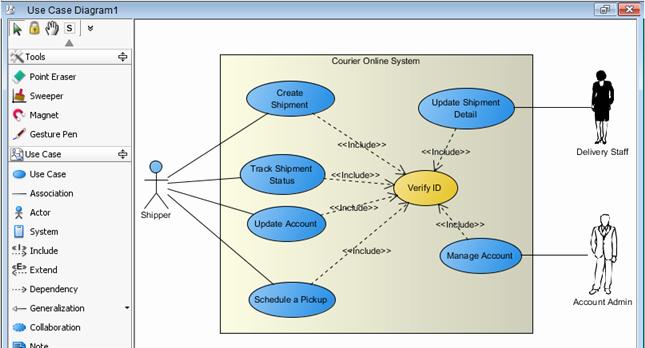 Defining Default Documentation Template for Model Element